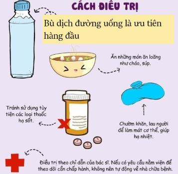 Điều trị bệnh sốt xuất huyết tại nhà