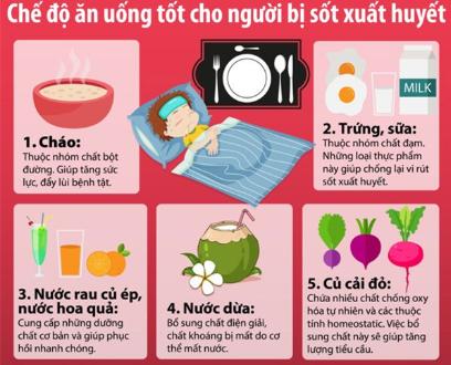 Chế độ ăn cho người bị sốt xuất huyết